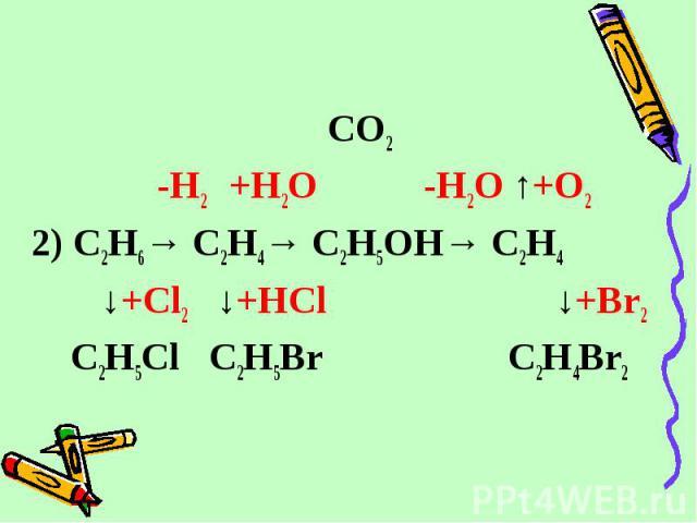 CO2 -H2 +H2O -H2O ↑+O2 2) C2H6→ C2H4→ C2H5OH→ C2H4 ↓+Cl2 ↓+HCl ↓+Br2 C2H5Cl C2H5Br C2H4Br2