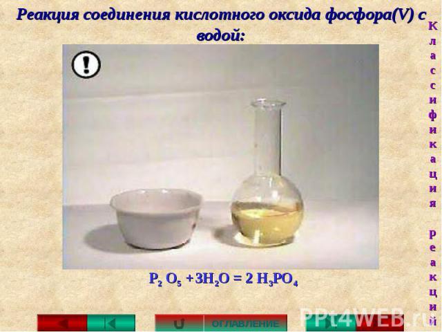 Реакция соединения кислотного оксида фосфора(V) с водой: