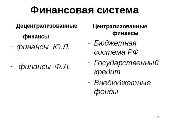Децентрализованные Децентрализованные финансы финансы Ю.Л. финансы Ф.Л.