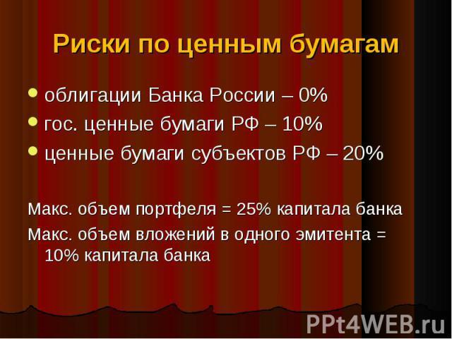 облигации Банка России – 0% облигации Банка России – 0% гос. ценные бумаги РФ – 10% ценные бумаги субъектов РФ – 20% Макс. объем портфеля = 25% капитала банка Макс. объем вложений в одного эмитента = 10% капитала банка