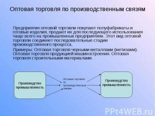 Оптовая торговля по производственным связям Предприятия оптовой торговли покупаю