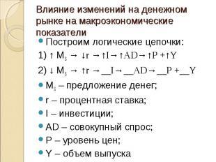 Построим логические цепочки: Построим логические цепочки: 1) ↑ MS → ↓r →↑I→↑AD→↑
