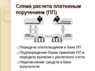 Передача плательщиком в банк ПП Подтверждение банка принятия ПП и передача выпис