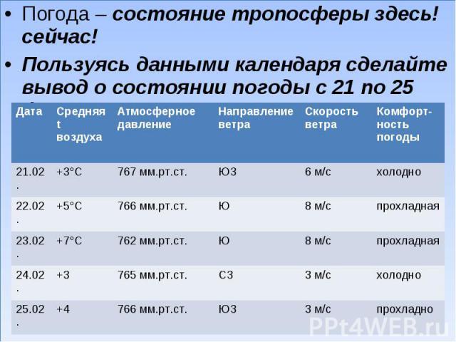 Погода – состояние тропосферы здесь! сейчас! Погода – состояние тропосферы здесь! сейчас! Пользуясь данными календаря сделайте вывод о состоянии погоды с 21 по 25 февраля 2007 г.