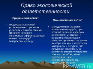 Право экологической ответственности Юридический аспект свод правил, который уста