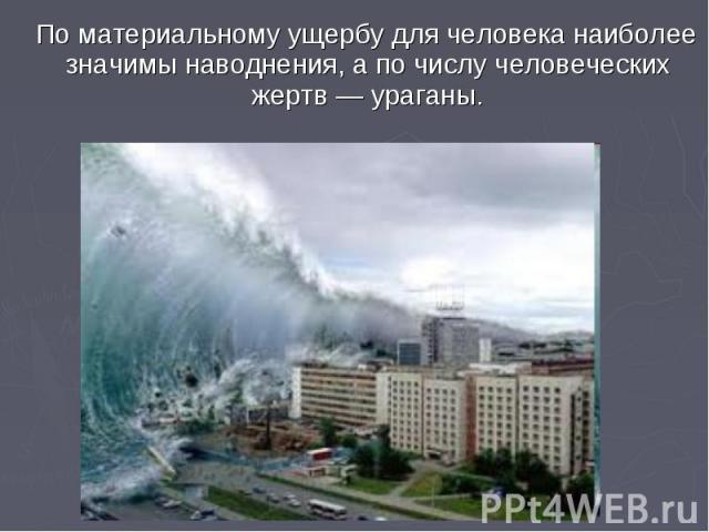 По материальному ущербу для человека наиболее значимы наводнения, а по числу человеческих жертв — ураганы. По материальному ущербу для человека наиболее значимы наводнения, а по числу человеческих жертв — ураганы.