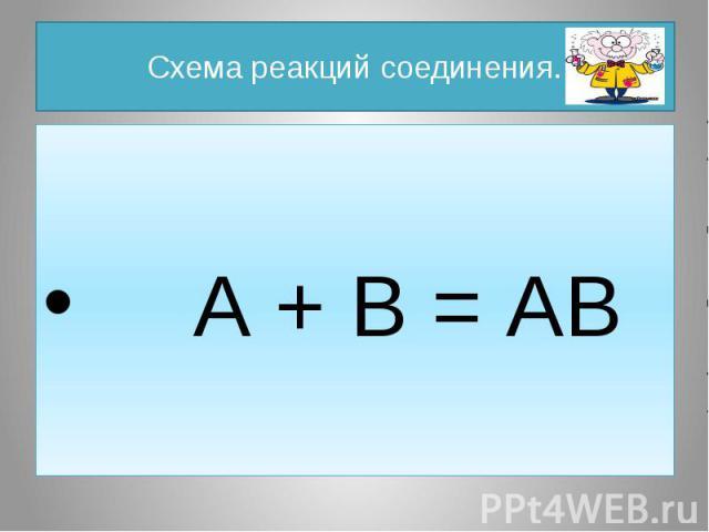 Схема реакций соединения. А + В = АВ