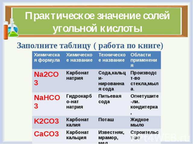 Практическое значение солей угольной кислоты Заполните таблицу ( работа по книге)