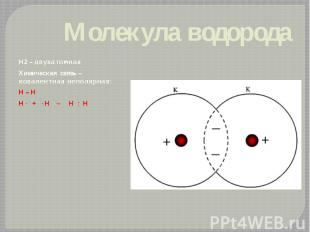 Молекула водорода Н2 – двухатомная Химическая связь – ковалентная неполярная: H