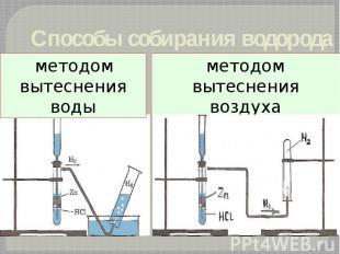 Способы собирания водорода