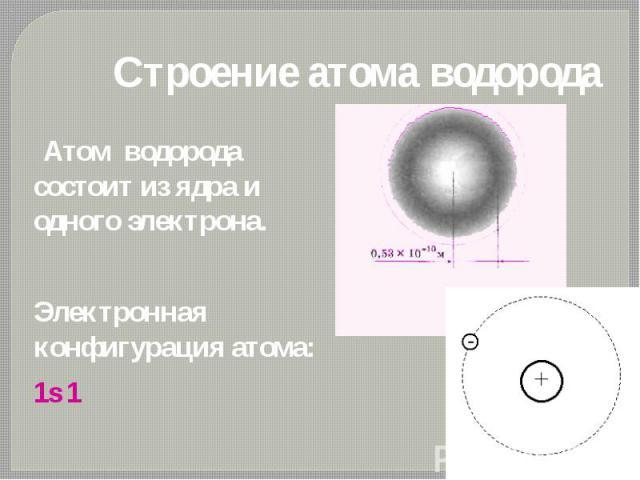 Строение атома водорода Атом водорода состоит из ядра и одного электрона. Электронная конфигурация атома: 1s 1