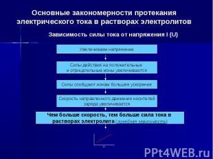 Основные закономерности протекания электрического тока в растворах электролитов