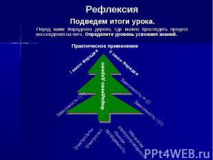 Рефлексия Подведем итоги урока. Перед вами Фарадеево дерево, где можно проследит