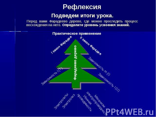 Рефлексия Подведем итоги урока. Перед вами Фарадеево дерево, где можно проследить процесс восхождения на него. Определите уровень усвоения знаний.