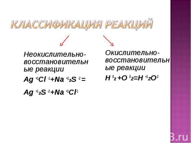 Неокислительно-восстановительные реакции Неокислительно-восстановительные реакции Ag +1Cl -1+Na +12S -2 = Ag +12S -2+Na +1Cl-1