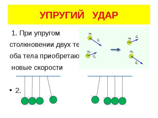УПРУГИЙ УДАР 1. При упругом столкновении двух тел оба тела приобретают новые скорости 2.
