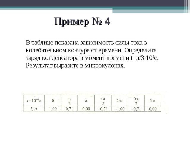 В таблице показана зависимость силы тока в колебательном контуре от времени. Определите заряд конденсатора в момент времени t=π/3·10-6с. Результат выразите в микрокулонах. В таблице показана зависимость силы тока в колебательном контуре от времени. …