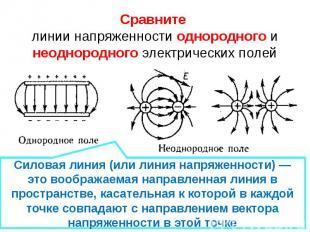 Сравните линии напряженности однородного и неоднородного электрических полей