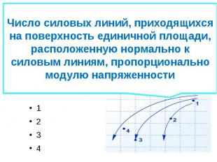 (ЕГЭ 2008 г.) А19. На рисунке изображены линии напряженности электрического поля