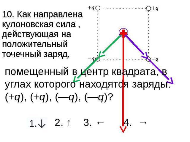 10. Как направлена кулоновская сила , действующая на положительный точечный заряд, 1.↓ 2. ↑ 3. ← 4. →