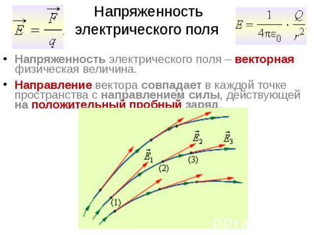 Напряженность электрического поля Напряженность электрического поля – векторная физическая величина. Направление вектора совпадает в каждой точке пространства с направлением силы, действующей на положительный пробный заряд.