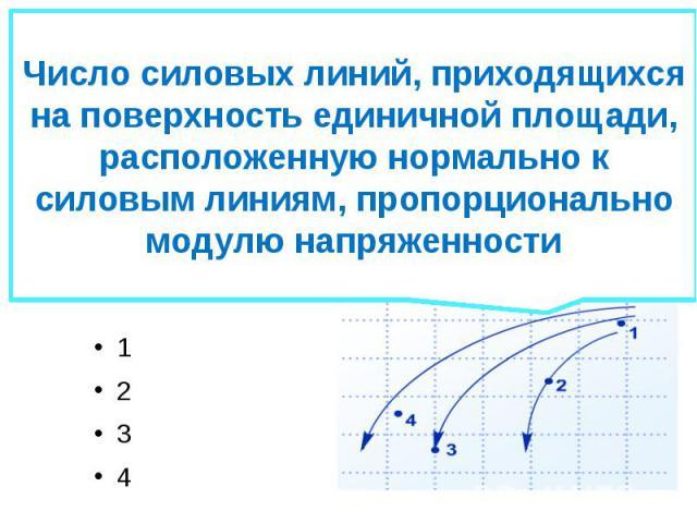(ЕГЭ 2008 г.) А19. На рисунке изображены линии напряженности электрического поля в некотором месте пространства. В какой из точек напряженность максимальна по модулю? 1 2 3 4