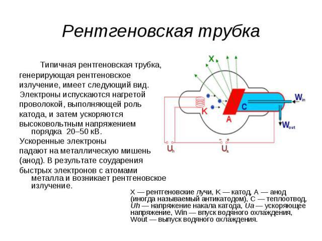 Типичная рентгеновская трубка, Типичная рентгеновская трубка, генерирующая рентгеновское излучение, имеет следующий вид. Электроны испускаются нагретой проволокой, выполняющей р…