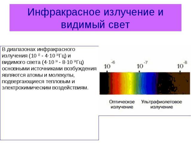 В диапазонах инфракрасного В диапазонах инфракрасного излучения (10 12-4·10 14Гц) и видимого света (4·10 14-8·10 14Гц) основными источниками возбуждения являются атомы и молекулы, подвергающиеся тепловым и электрохимическим в…