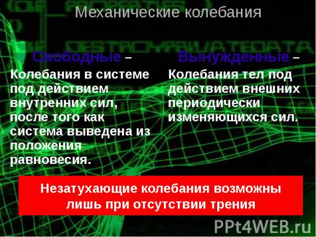 Свободные – Колебания в системе под действием внутренних сил, после того как система выведена из положения равновесия.