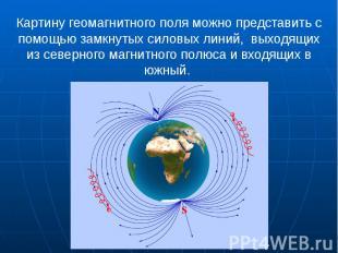 Картину геомагнитного поля можно представить с помощью замкнутых силовых линий,