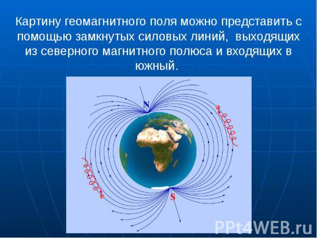 Картину геомагнитного поля можно представить с помощью замкнутых силовых линий, выходящих из северного магнитного полюса и входящих в южный. Картину геомагнитного поля можно представить с помощью замкнутых силовых линий, выходящих из северного магни…