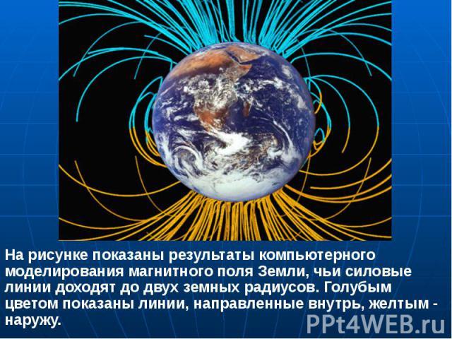 На рисунке показаны результаты компьютерного моделирования магнитного поля Земли, чьи силовые линии доходят до двух земных радиусов. Голубым цветом показаны линии, направленные внутрь, желтым - наружу. На рисунке показаны результаты компьютерного мо…