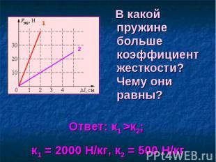 В какой пружине больше коэффициент жесткости? Чему они равны? В какой пружине бо