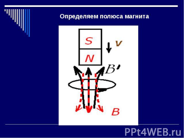 Определяем полюса магнита
