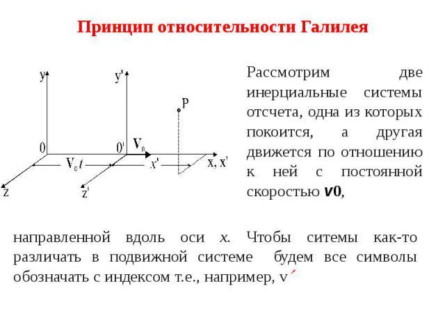 Принцип относительности Галилея