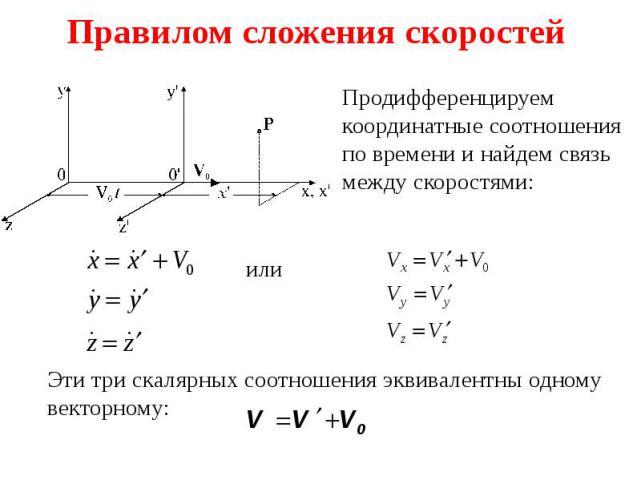 Правилом сложения скоростей
