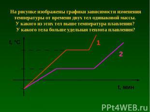 На рисунке изображены графики зависимости изменения температуры от времени двух