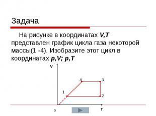 Задача На рисунке в координатах V,T представлен график цикла газа некоторой масс
