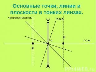 Основные точки, линии и плоскости в тонких линзах.