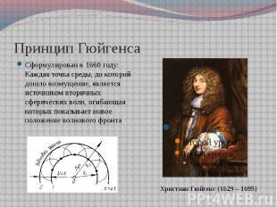 Принцип Гюйгенса Сформулирован в 1660 году: Каждая точка среды, до которой дошло
