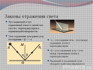 Законы отражения света Лучпадающий и луч отраженныйлежатв&nbsp