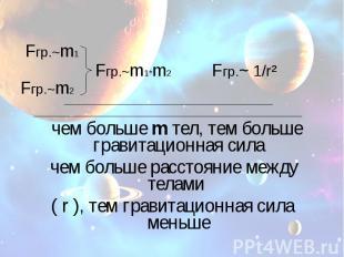 Fгр.~m1 Fгр.~m1 Fгр.~m1*m2 Fгр.~ 1/r² Fгр.~m2 __________________________________
