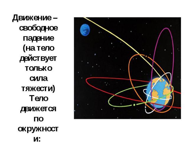 Движение – свободное падение (на тело действует только сила тяжести) Тело движется по окружности: ац=g=V²/R Движение – свободное падение (на тело действует только сила тяжести) Тело движется по окружности: ац=g=V²/R