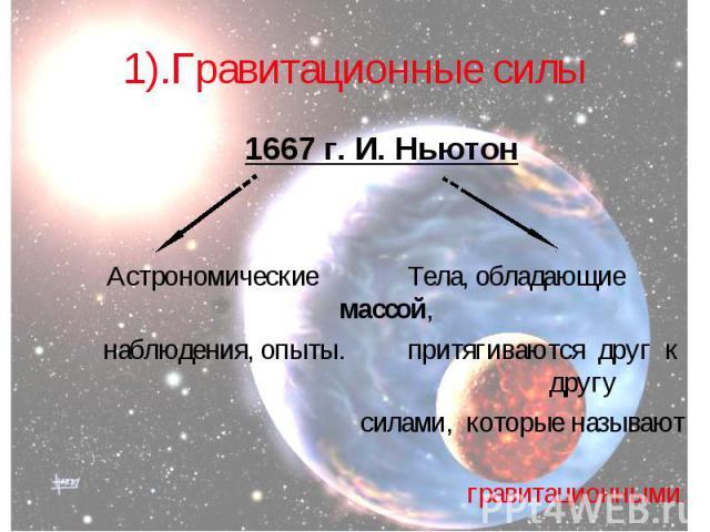1667 г. И. Ньютон 1667 г. И. Ньютон Астрономические Тела, обладающие массой, наблюдения, опыты. притягиваются друг к другу силами, которые называют гравитационными.