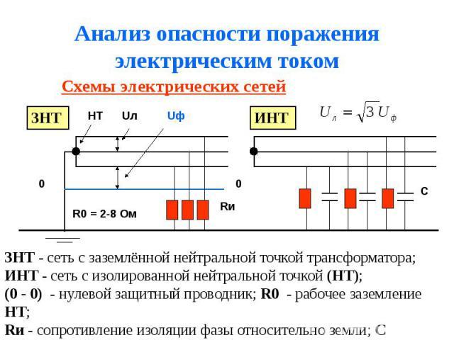Анализ опасности поражения электрическим током