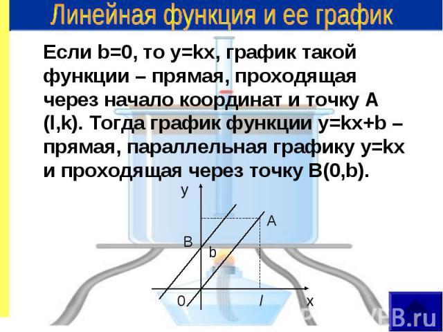 Если b=0, то у=kx, график такой функции – прямая, проходящая через начало координат и точку А (l,k). Тогда график функции у=kx+b – прямая, параллельная графику у=kx и проходящая через точку B(0,b). Если b=0, то у=kx, график такой функции – прямая, п…