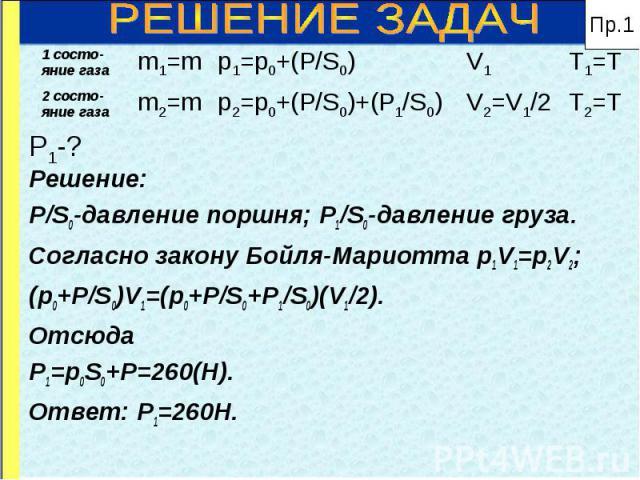Решение: Решение: P/S0-давление поршня; P1/S0-давление груза. Согласно закону Бойля-Мариотта p1V1=p2V2; (p0+P/S0)V1=(p0+P/S0+P1/S0)(V1/2). Отсюда P1=p0S0+P=260(Н). Ответ: P1=260Н.
