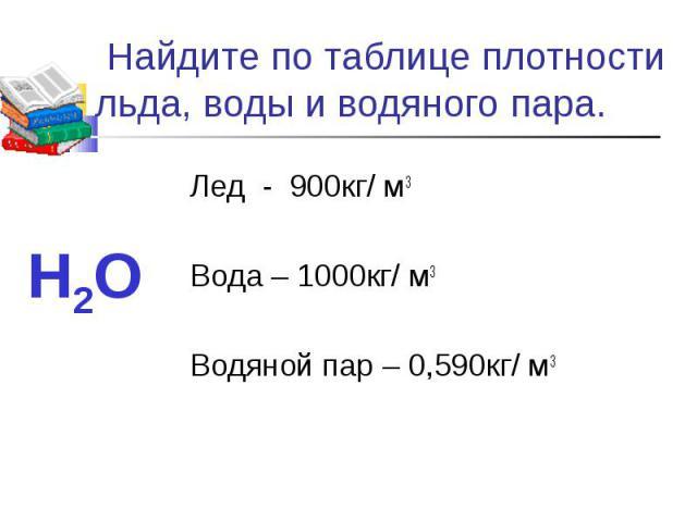 Лед - 900кг/ м3 Лед - 900кг/ м3 Вода – 1000кг/ м3 Водяной пар – 0,590кг/ м3