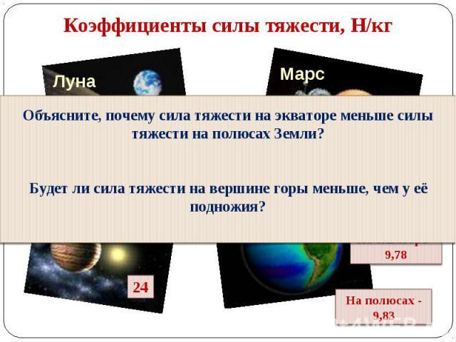 Коэффициенты силы тяжести, Н/кг Коэффициенты силы тяжести, Н/кг