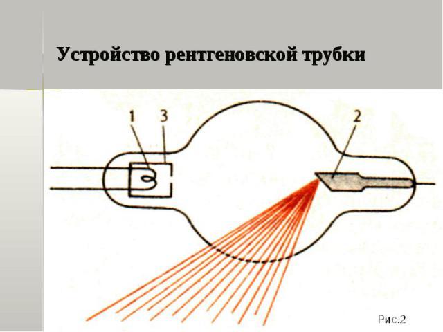 Устройство рентгеновской трубки В настоящее время для получения рентгеновских лучей разработаны весьма совершенные устройства, называемые рентгеновскими трубками. На рис. 2 изображена упрощенная схема электронной рентгеновско…
